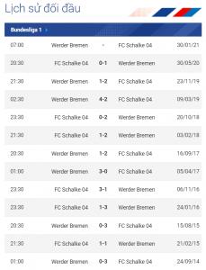 Link Sopcast FC Schalke 04 vs Werder Bremen